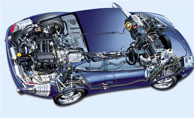 Incredible The Advantages And Disadvantages Of Automotive Wiring Harness Wiring 101 Photwellnesstrialsorg